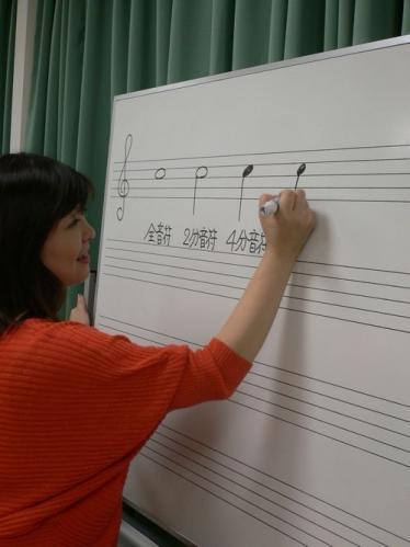 いちから学ぶ楽譜の読み方