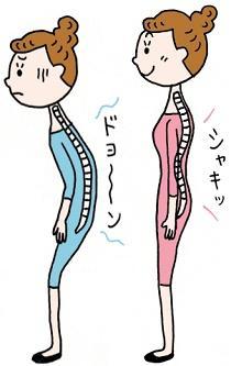 背骨 コンディショニング