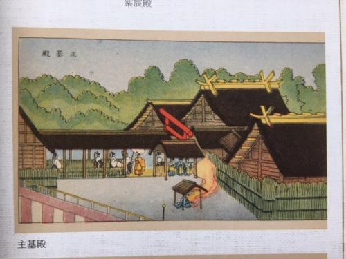 「主基殿に向かう天皇」(細見美術館図録  『京都の御大礼』2018年)