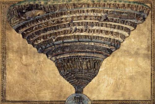 ボッティチェッリ「『神曲』の地獄」 ヴァティカン図書館